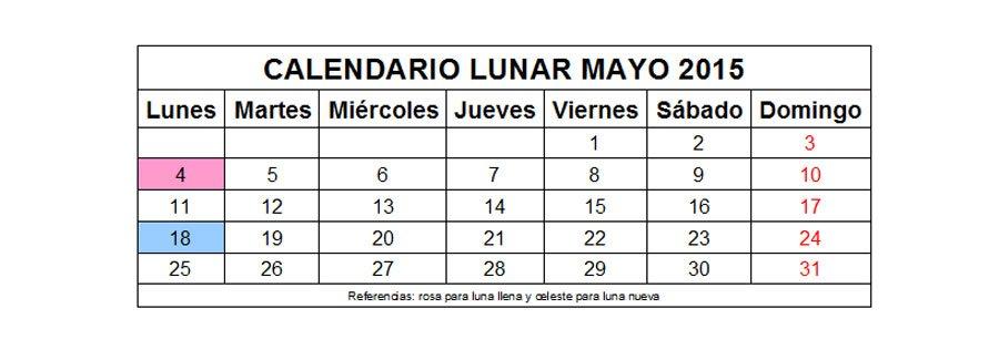 Calendario lunar y elegir el sexo del bebé