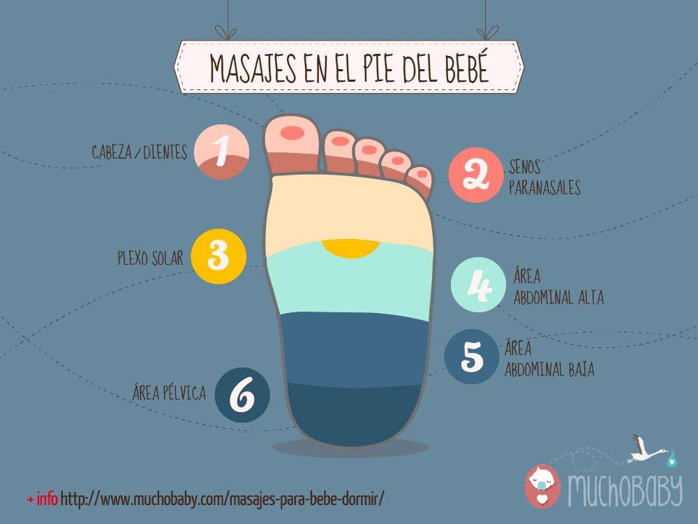 Masajes en los pies del bebé