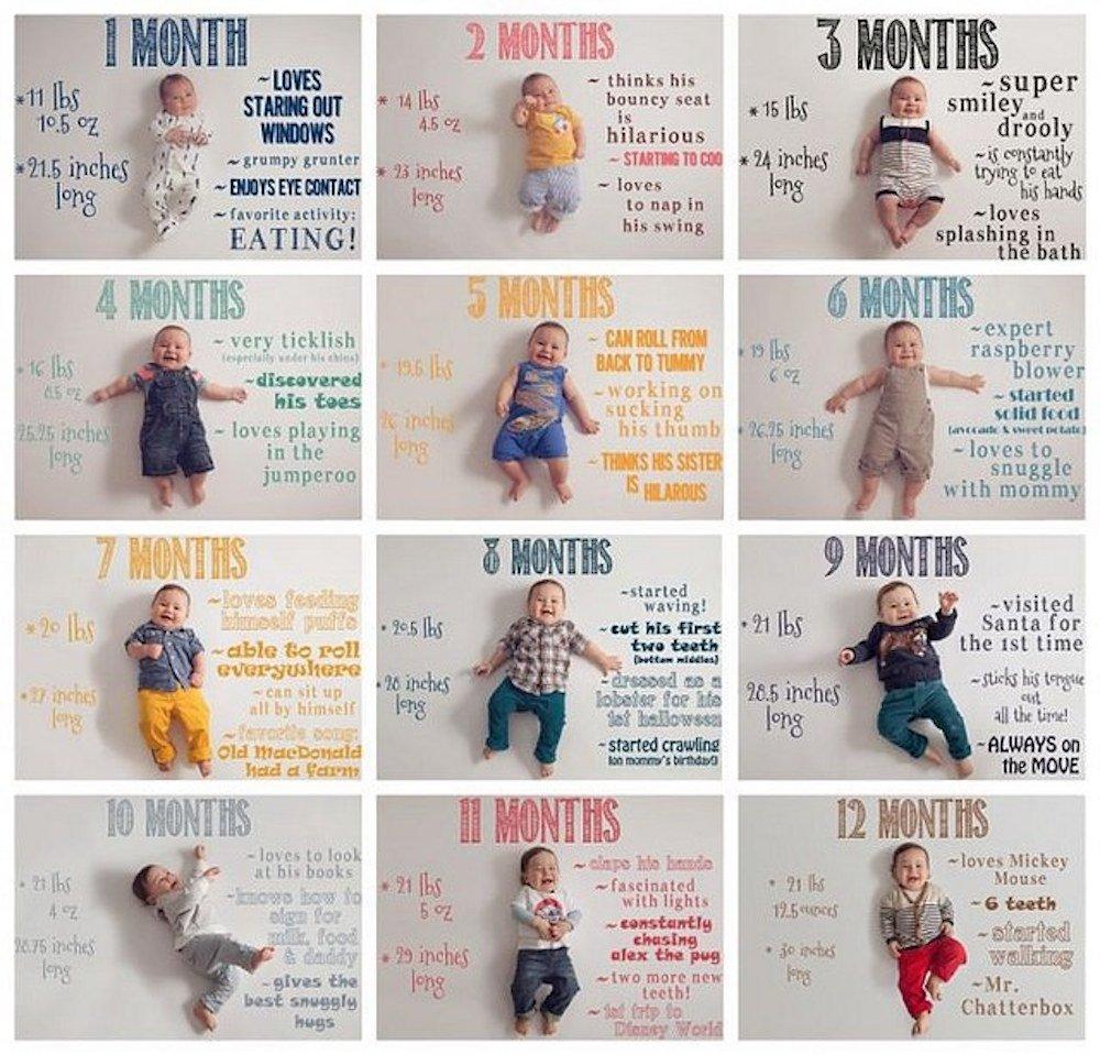 Fotos de bebés cada mes
